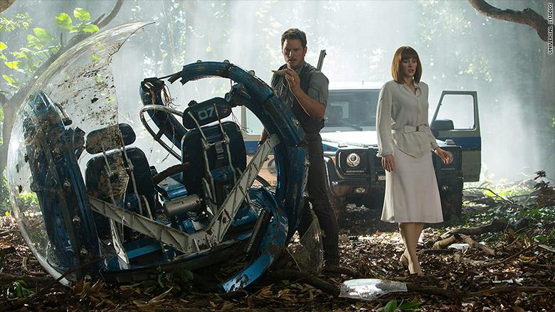 Jurassic World & the Ecommerce Customer Experience