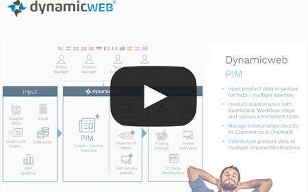 Dynamicweb PIM must-have features