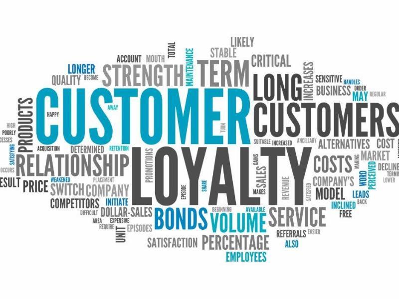 Should B2B Use Customer Loyalty Programs? – Part I